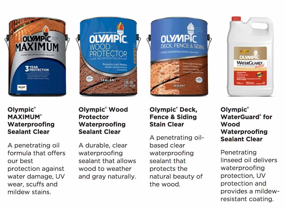 Olympic product page